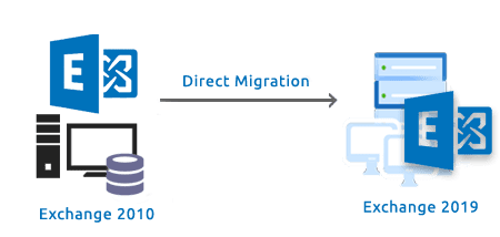 Migrate from legacy servers directly to Exchange 2019 or 2016