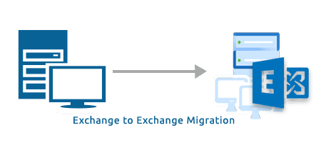 Exchange to Exchange Online migration