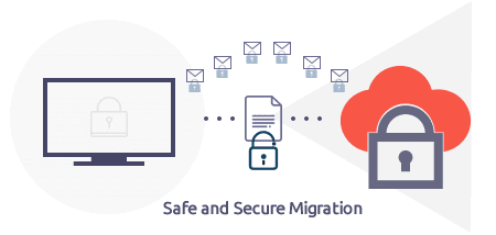 Safe and secure Office 365 migration