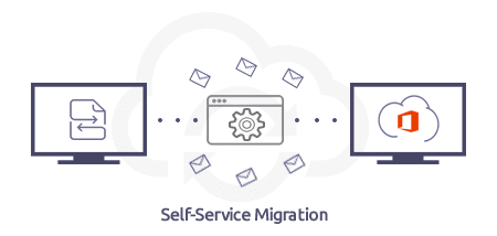 Self-service migration, Personalized live demo